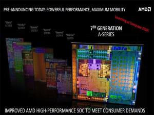 Anunciados los nuevos procesadores AMD Bristol Ridge 1