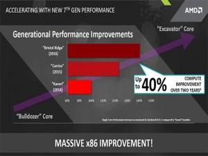 Anunciados los nuevos procesadores AMD Bristol Ridge 4