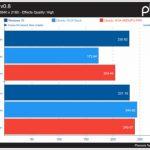 Gran rendimiento de AMD en Ubuntu AMDGPU 5