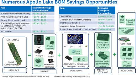Intel Apollo Lake anunciado oficialmente 2