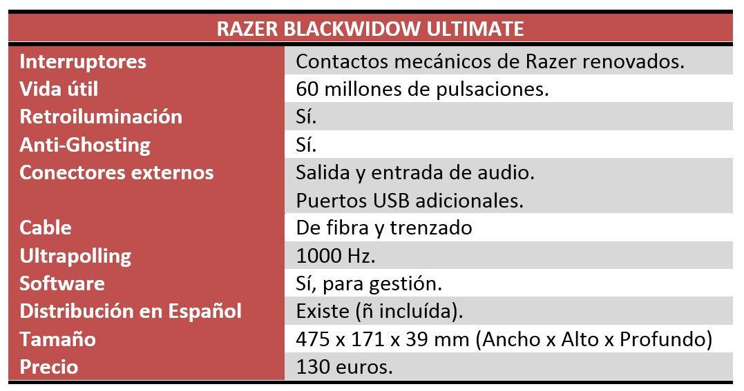 Razer BlackWidow Ultimate Review CARACTERÍSTICAS