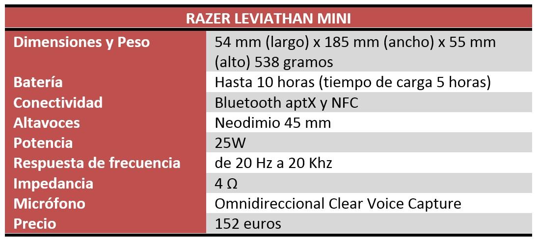 Razer Leviathan Mini Review características técnicas