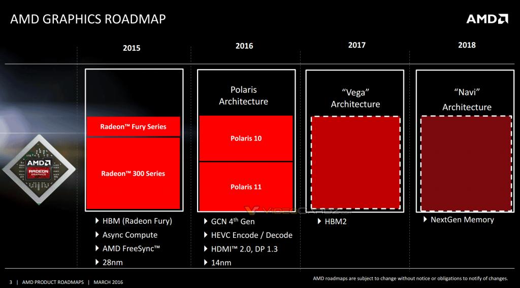 Futuras GPUs de AMD
