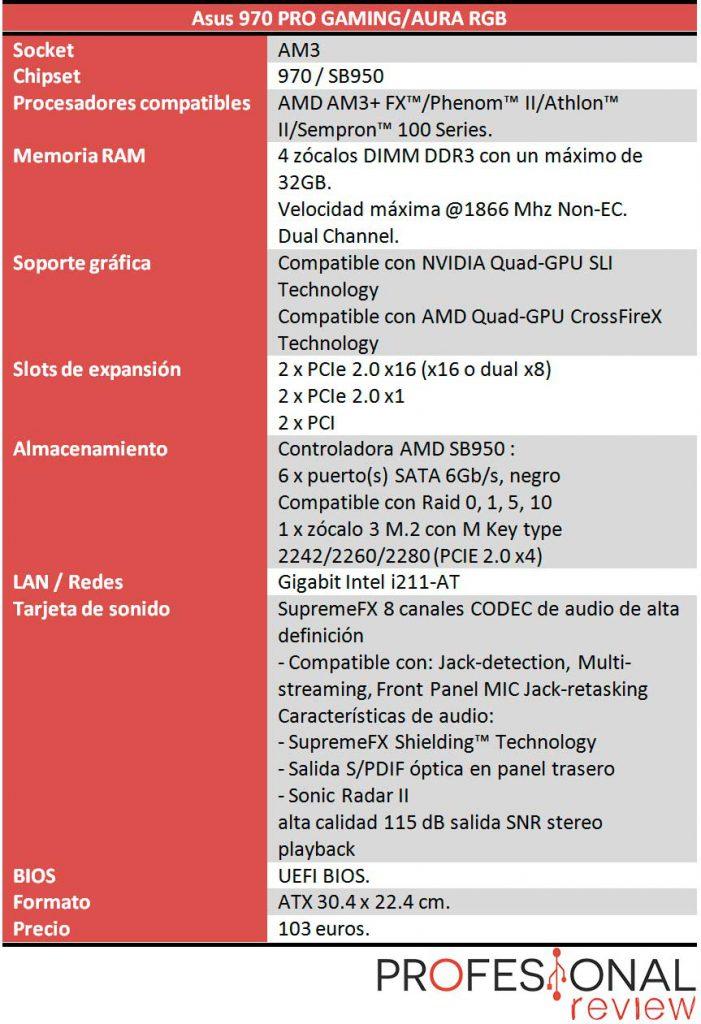 asus-970pro-gaming-aura-caracteristicas