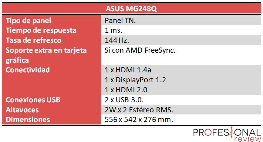asus-mg248q-especificaciones