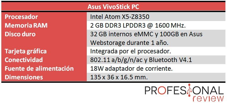 Asus VivoStick PC caracteristicas