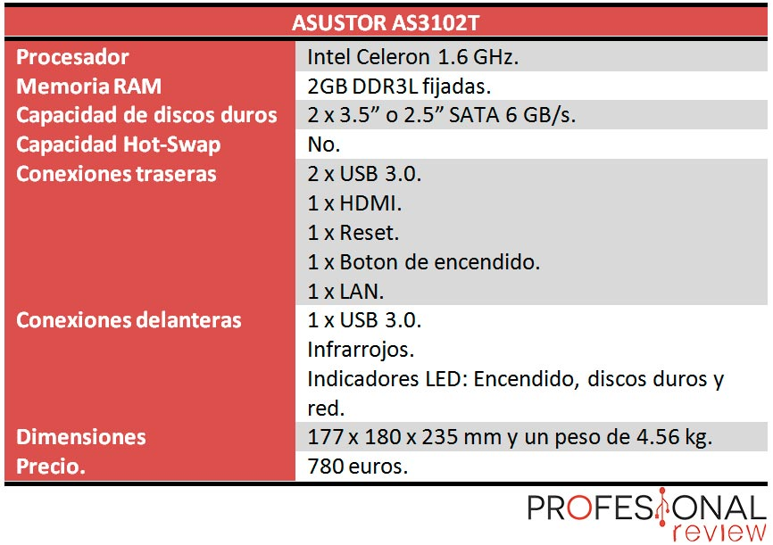 Asustor AS3102T caracteristicas