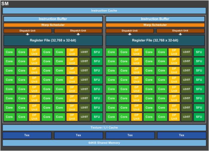 Nvidia muestra las especificaciones de Pascal 2