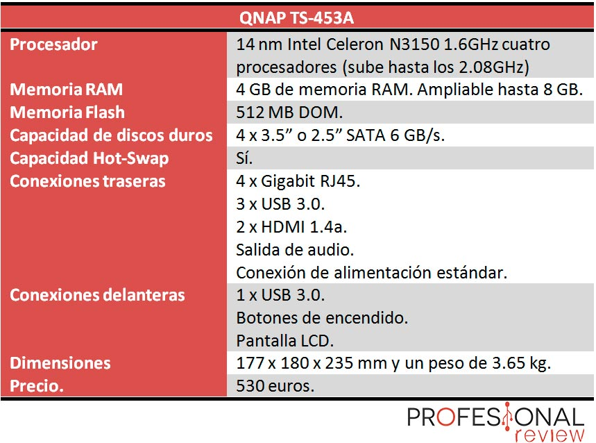 QNAP TS-453A caracteristicas