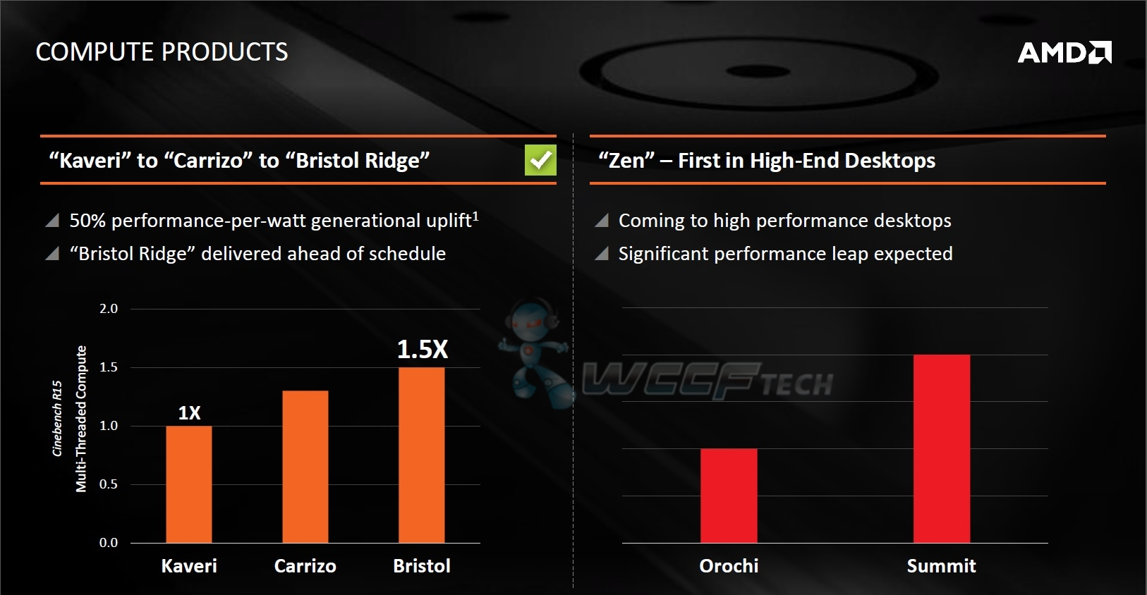 AMD summit ridge dobla el rendimiento de FX-8350 2