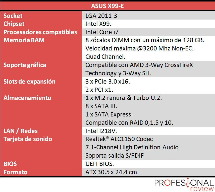 Asus X99-E caracteristicas