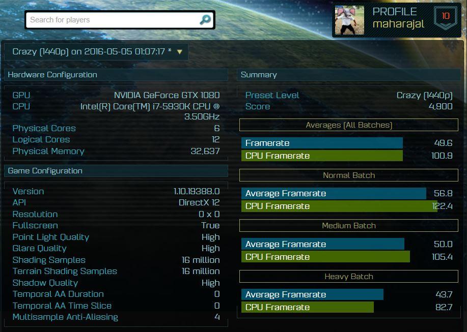 CRAZY-1440P-GTX-1080