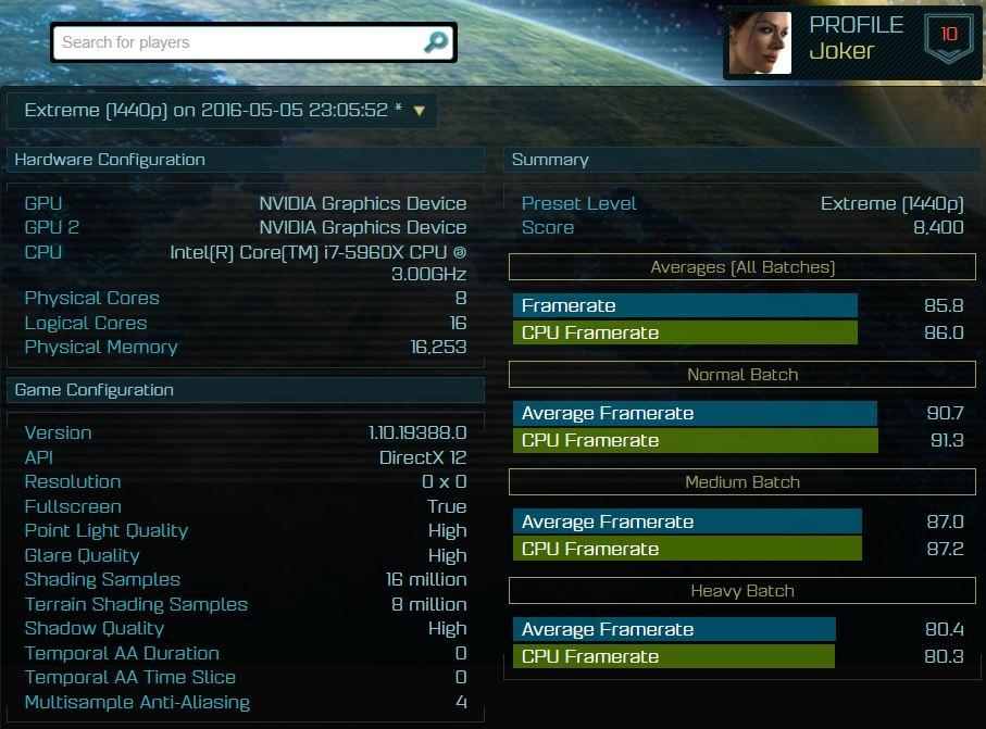EXTREME-1440P-GTX-1080