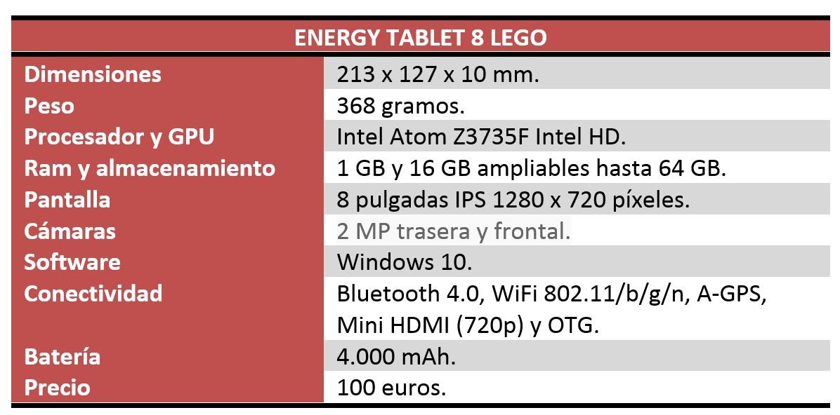 Energy Tablet 8 lego características