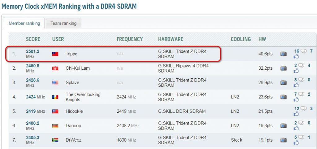 G.Skill Trident Z son los primeros en alcanzar los 5 GHz 3
