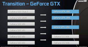 GeForce GTX 1060 será superior a la GTX 970