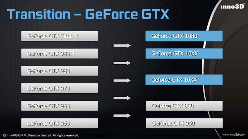 GeForce GTX 1060 será superior a la GTX 970