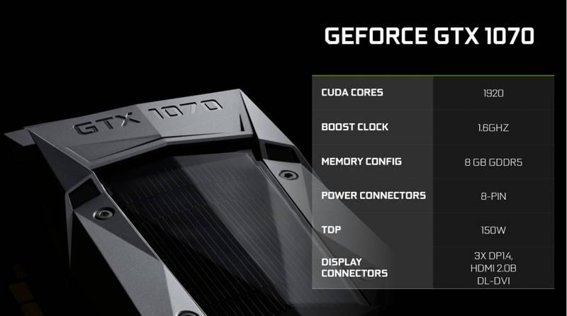 GeForce GTX 1070 tiene 1920 núcleos CUDA