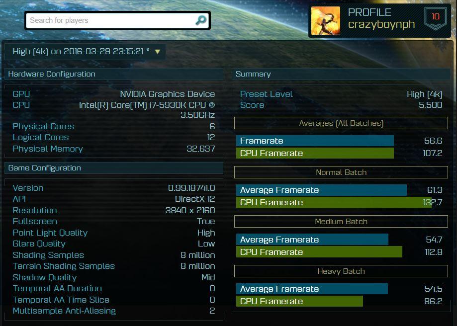HIGH-4K-GTX-1080