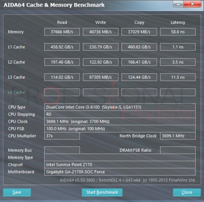 HyperX-Fury-DDR4-benchmark-aida64