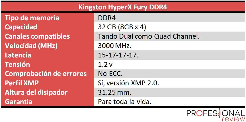HyperX Fury DDR4 caracteristicas