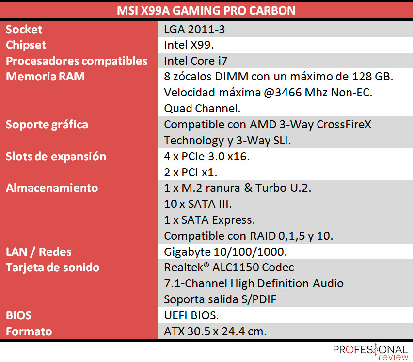 MSI X99A Gaming Pro Carbon caracteristicas