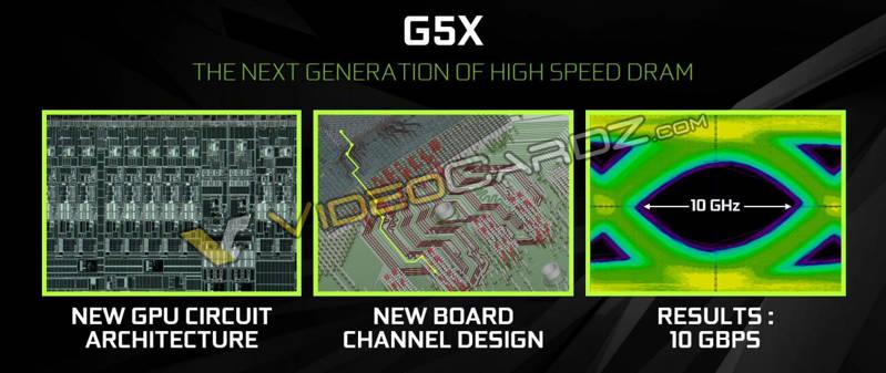 NVIDIA-GeForce-GTX-1080-GDDR5X