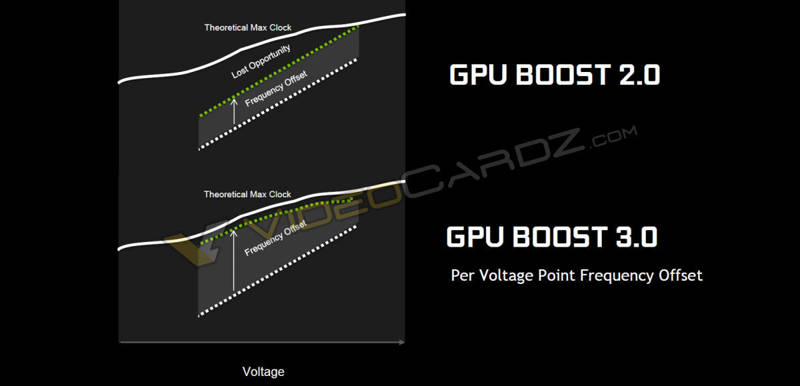 NVIDIA-GeForce-GTX-1080-GPU-Boost-3