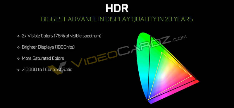 NVIDIA-GeForce-GTX-1080-HDR