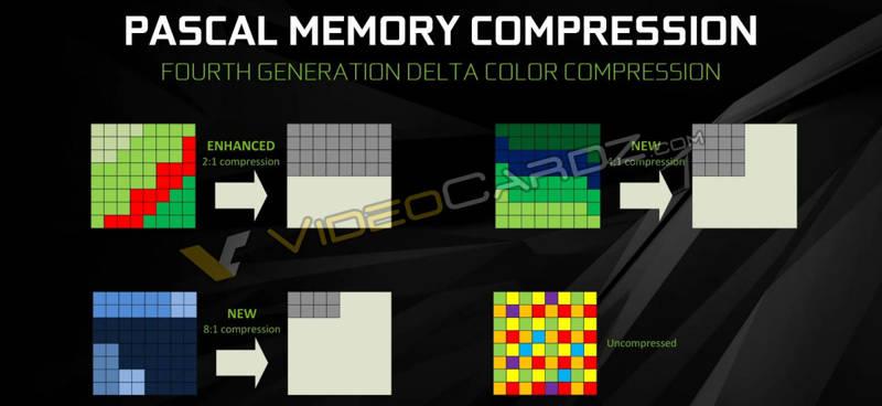 NVIDIA-GeForce-GTX-1080-Pascal-Memory-Compression 2