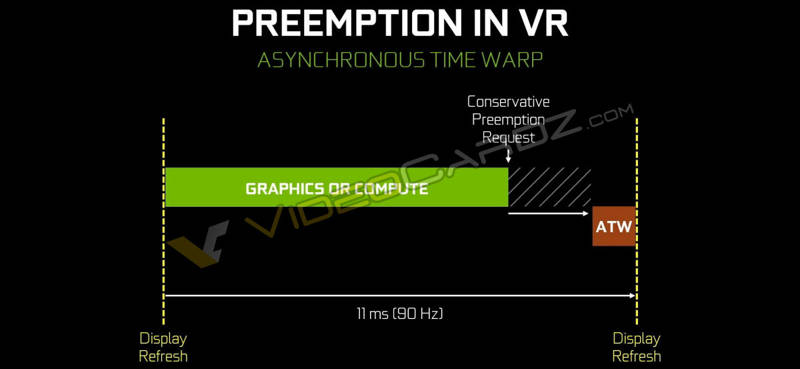 NVIDIA-GeForce-GTX-1080-Preeemption-in-VR