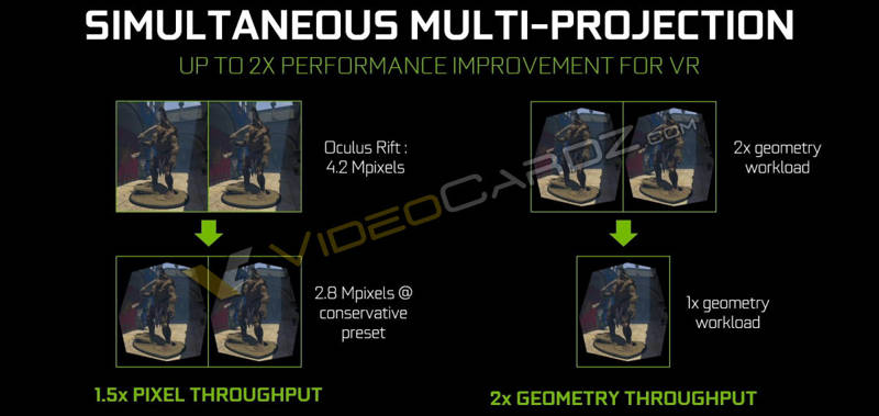 NVIDIA-GeForce-GTX-1080-Simultaneous-Multi-Projection-2
