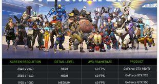 Overwatch-requisitos-minimos