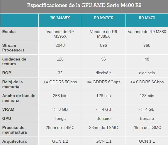 Serie Radeon M4002