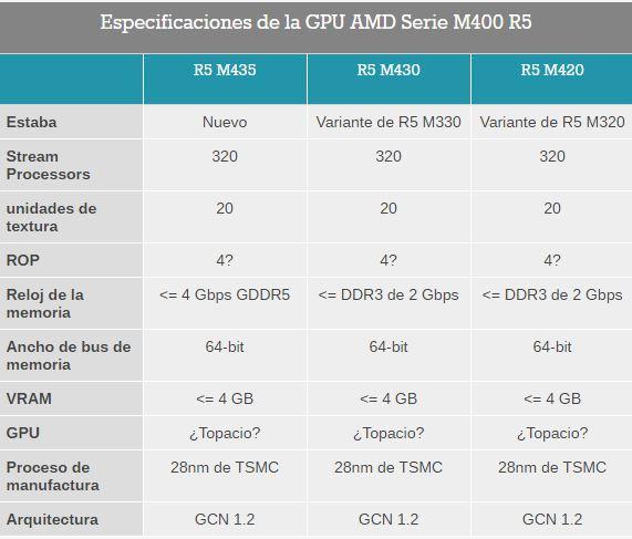 Serie Radeon M4004