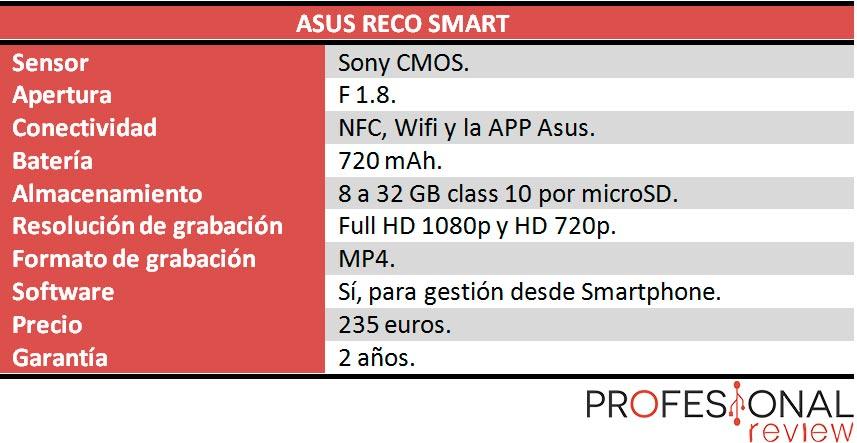 Asus RECO Smart caracteristicas