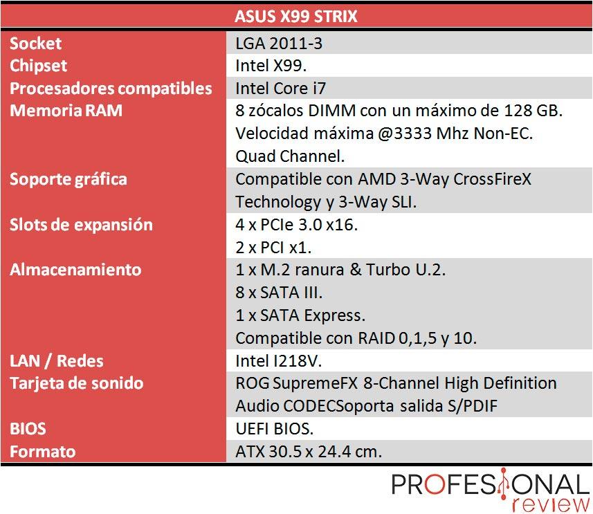 asus-x99-strix-caracteristicas