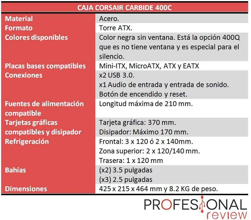 Corsair Carbide 400C caracteristicas