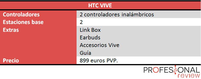 htc-vive-caracteristicas