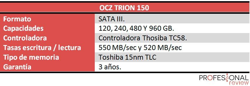 OCZ Trion 150 caracteristicas