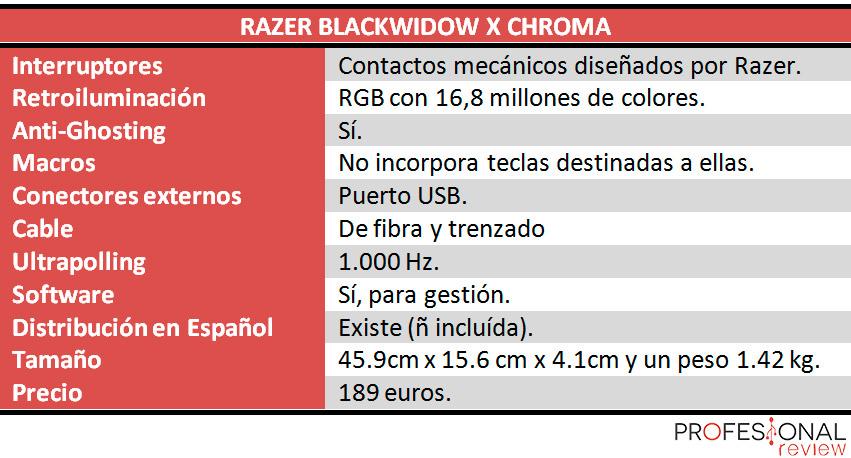 razer-blackwidow-x-chroma-caracteristicas