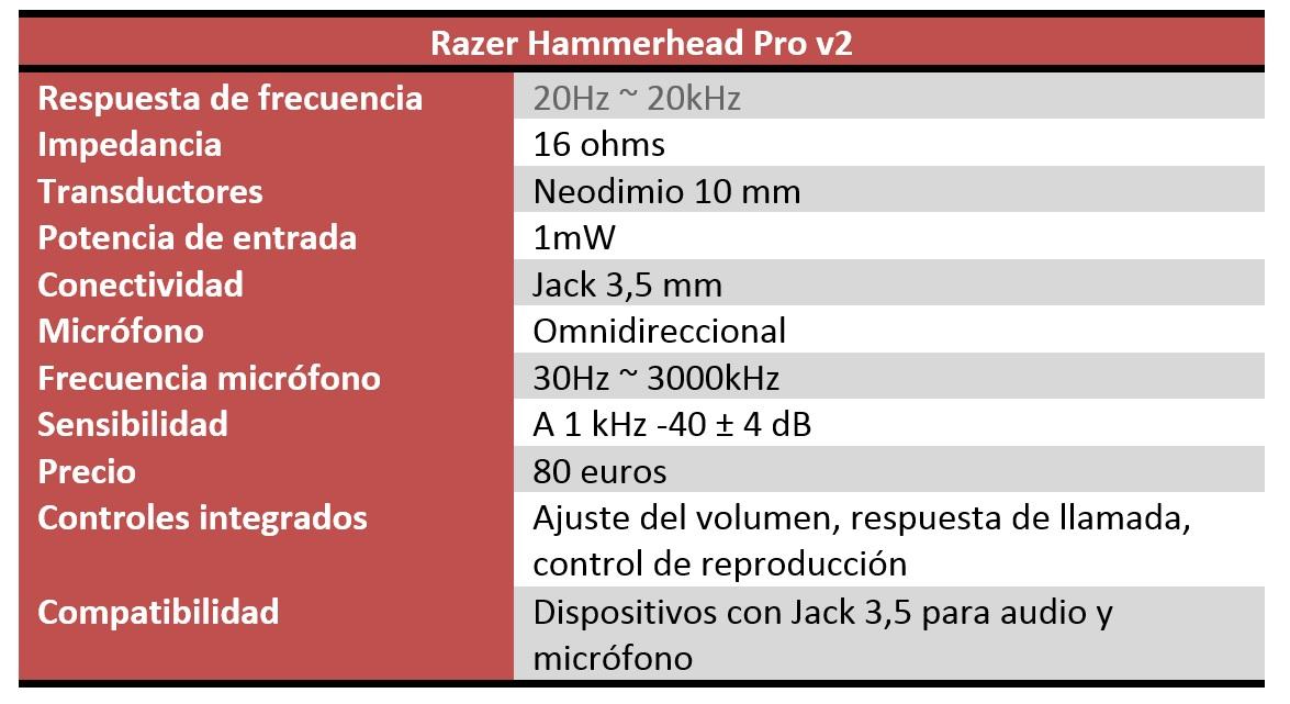 razer hammerhead pro v2 review características técnicas