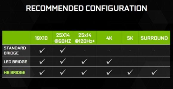 sli-configuracion.gtx1080-gtx1070