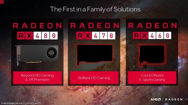 AMD Radeon RX 460 con 1.024 Stream Processors y alimentada solo por la ranura PCI-Express