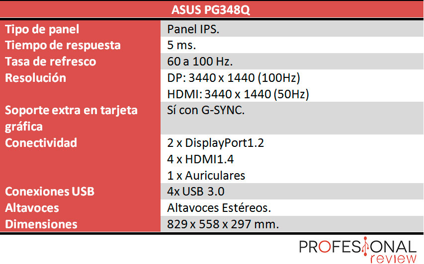 ASUS-PG348Q-CARACTERISTICAS
