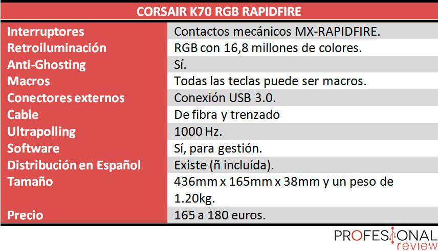 Corsair K70 RGB RAPIDFIRE caracteristicas