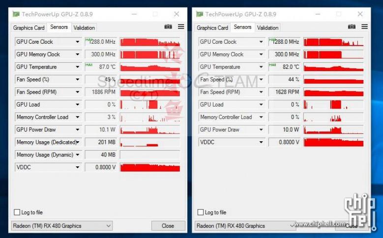 CrossFire Radeon RX 480 gana a GTX 1080 confirmado 1