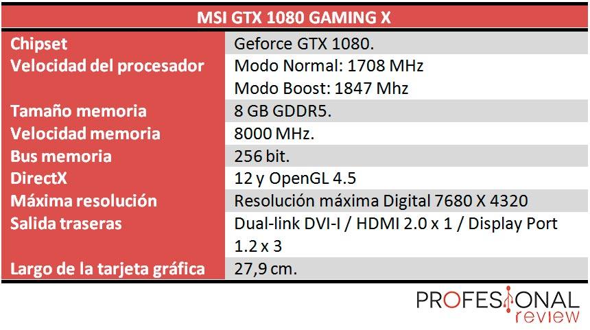 MSI-GTX1080-GAMING-X-CARACTERISTICAS