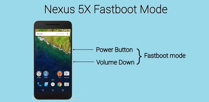 Nexus 5X Fastboot MTC19V