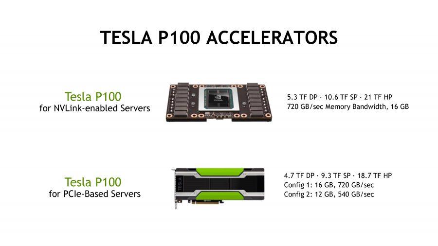 Nvidia Tesla P100 anunciada con interfaz PCI-Express3